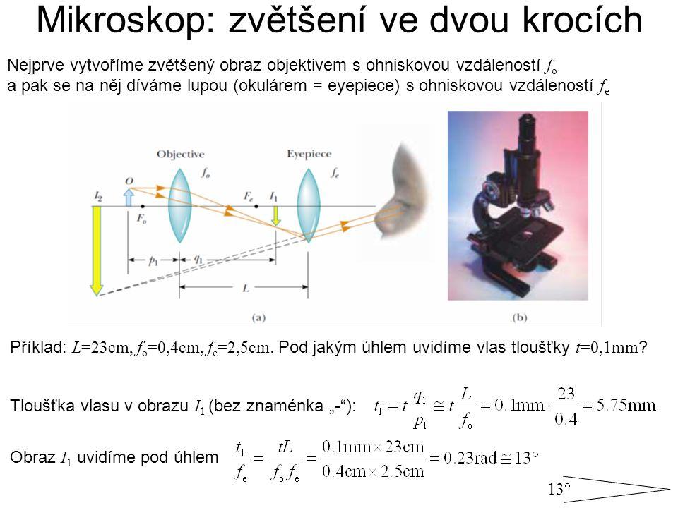 Mikroskop: zvětšení ve dvou krocích Nejprve vytvoříme zvětšený obraz objektivem s ohniskovou vzdáleností f o a pak se na něj díváme lupou (okulárem =