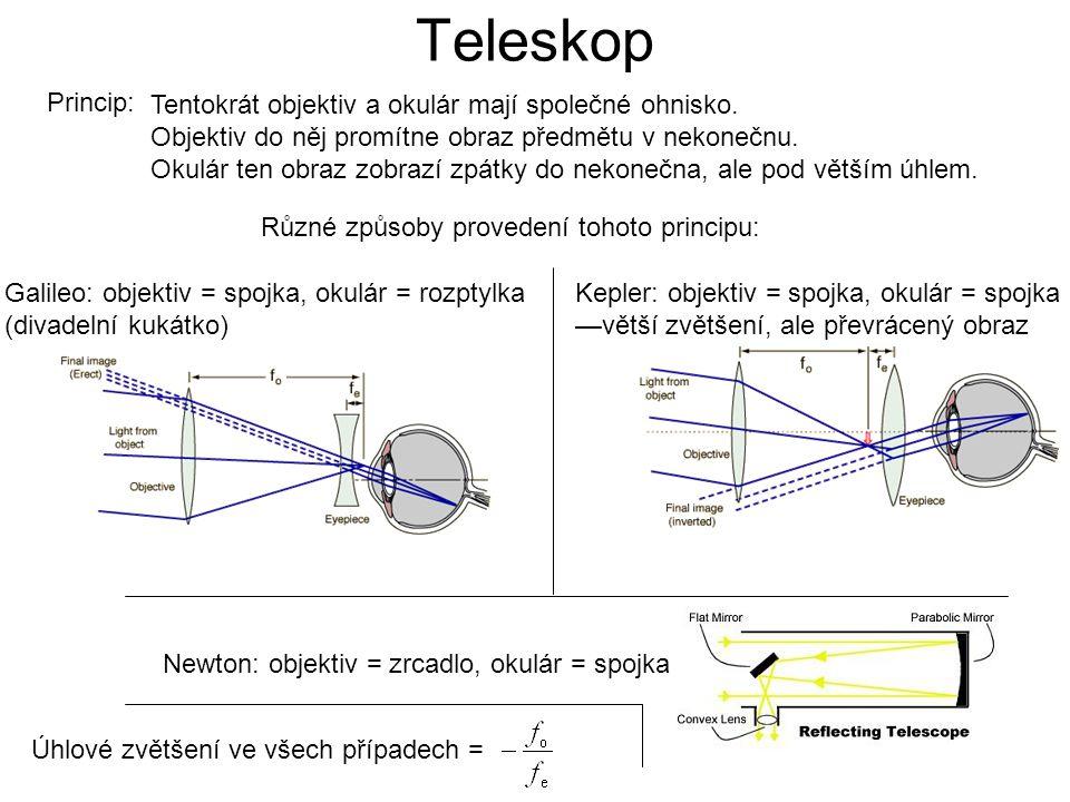 Teleskop Newton: objektiv = zrcadlo, okulár = spojka Tentokrát objektiv a okulár mají společné ohnisko. Objektiv do něj promítne obraz předmětu v neko