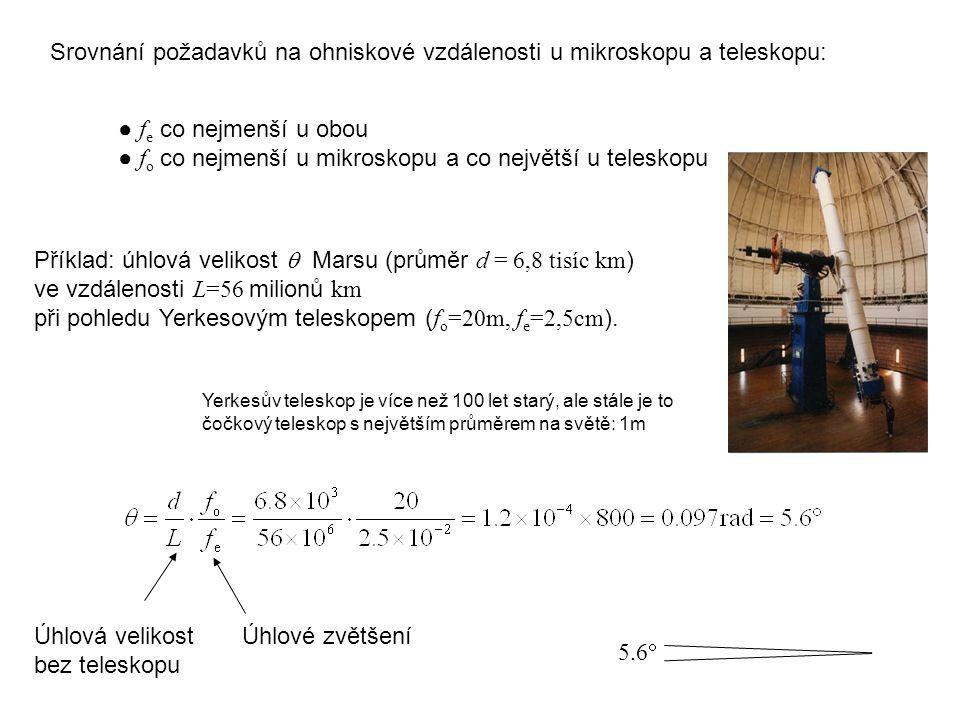 Příklad: úhlová velikost  Marsu (průměr d = 6,8 tisíc km ) ve vzdálenosti L=56 milionů km při pohledu Yerkesovým teleskopem ( f o =20m, f e =2,5cm ).