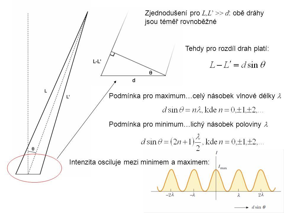 Zjednodušení pro L,L' >> d : obě dráhy jsou téměř rovnoběžné Tehdy pro rozdíl drah platí: Podmínka pro maximum…celý násobek vlnové délky Podmínka pro
