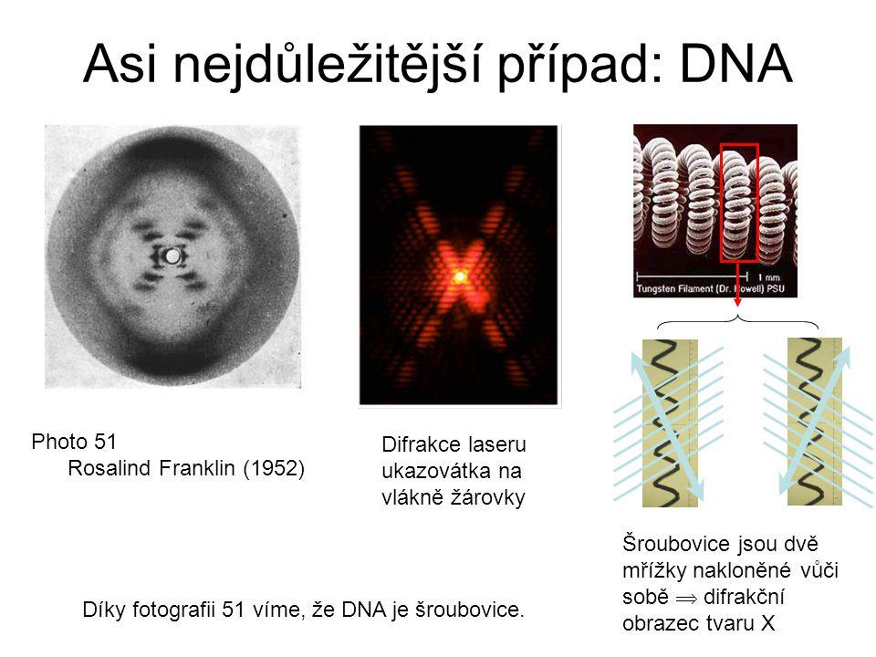 Asi nejdůležitější případ: DNA Photo 51 Rosalind Franklin (1952) Díky fotografii 51 víme, že DNA je šroubovice. Difrakce laseru ukazovátka na vlákně ž
