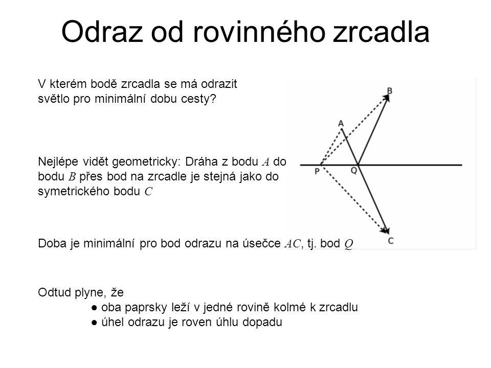 Odraz od rovinného zrcadla Nejlépe vidět geometricky: Dráha z bodu A do bodu B přes bod na zrcadle je stejná jako do symetrického bodu C Odtud plyne,