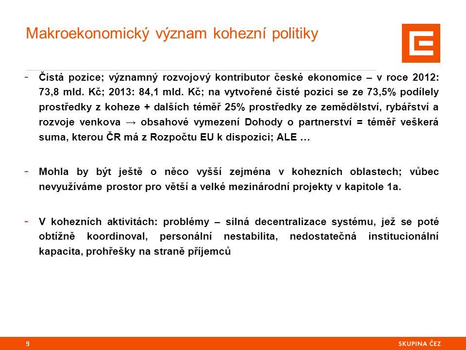 Makroekonomický význam kohezní politiky - Čistá pozice; významný rozvojový kontributor české ekonomice – v roce 2012: 73,8 mld. Kč; 2013: 84,1 mld. Kč