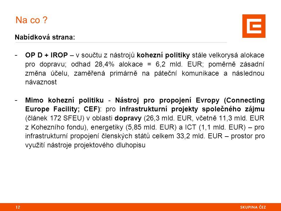 Na co ? Nabídková strana: - OP D + IROP – v součtu z nástrojů kohezní politiky stále velkorysá alokace pro dopravu; odhad 28,4% alokace = 6,2 mld. EUR