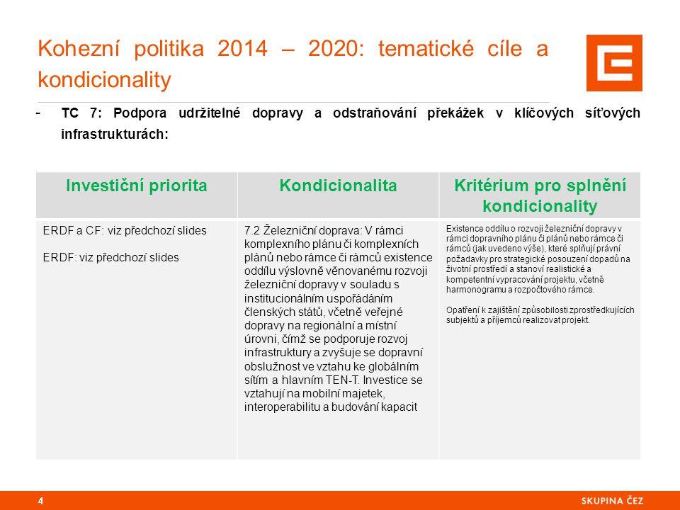 Kohezní politika 2014 – 2020: tematické cíle a kondicionality - TC 7: Podpora udržitelné dopravy a odstraňování překážek v klíčových síťových infrastrukturách: 4 Investiční prioritaKondicionalitaKritérium pro splnění kondicionality ERDF a CF: viz předchozí slides ERDF: viz předchozí slides 7.2 Železniční doprava: V rámci komplexního plánu či komplexních plánů nebo rámce či rámců existence oddílu výslovně věnovanému rozvoji železniční dopravy v souladu s institucionálním uspořádáním členských států, včetně veřejné dopravy na regionální a místní úrovni, čímž se podporuje rozvoj infrastruktury a zvyšuje se dopravní obslužnost ve vztahu ke globálním sítím a hlavním TEN-T.