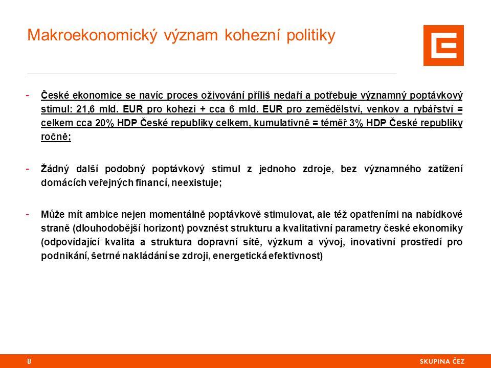 Makroekonomický význam kohezní politiky - České ekonomice se navíc proces oživování příliš nedaří a potřebuje významný poptávkový stimul: 21,6 mld. EU