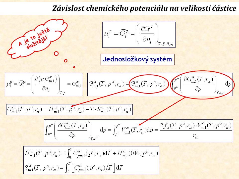 Jednosložkový systém A je to ještě složitější Závislost chemického potenciálu na velikosti částice
