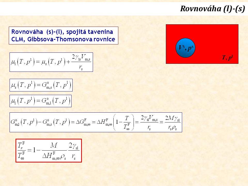 Vs, psVs, ps T, p l Rovnováha (s)-(l), spojitá tavenina CLM, Gibbsova-Thomsonova rovnice Rovnováha (l)-(s)