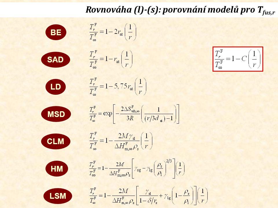 Rovnováha (l)-(s): porovnání modelů pro T fus,r BE SAD LD LSM HM CLM MSD
