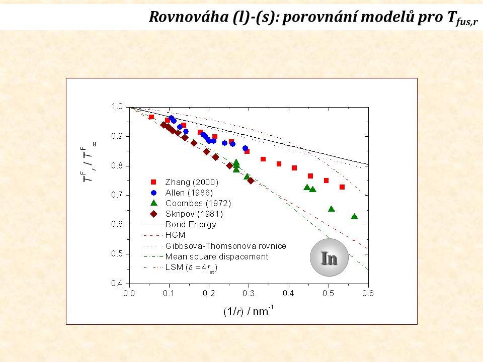 In Rovnováha (l)-(s): porovnání modelů pro T fus,r