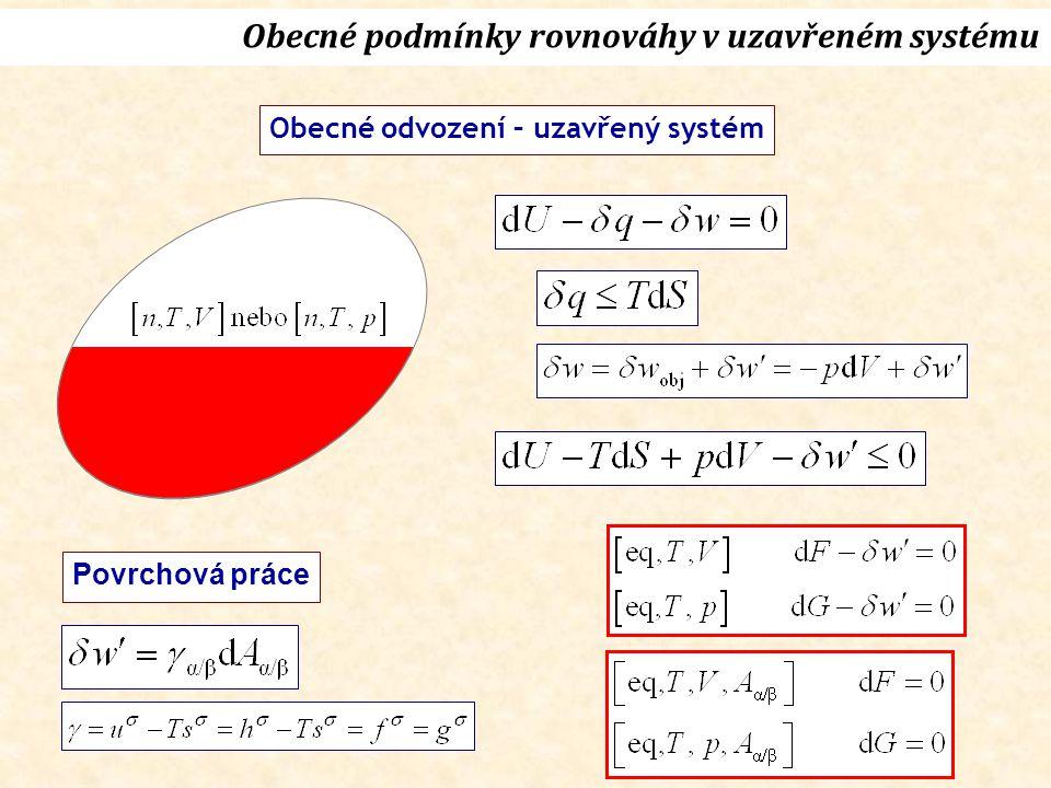 Obecné odvození – uzavřený systém Povrchová práce Obecné podmínky rovnováhy v uzavřeném systému