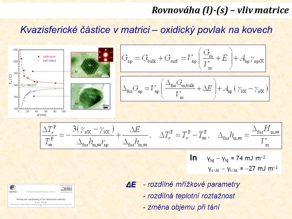 Rovnováha (l)-(s) – vliv matrice Kvazisferické částice v matrici – oxidický povlak na kovech In In γ sg  γ lg = 74 mJ m  2 γ s/Al  γ l/Al =  27 mJ m  2 ΔE ΔE- rozdílné mřížkové parametry - rozdílná teplotní roztažnost - změna objemu při tání