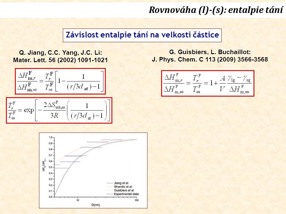 Závislost entalpie tání na velkosti částice Q.Jiang, C.C.