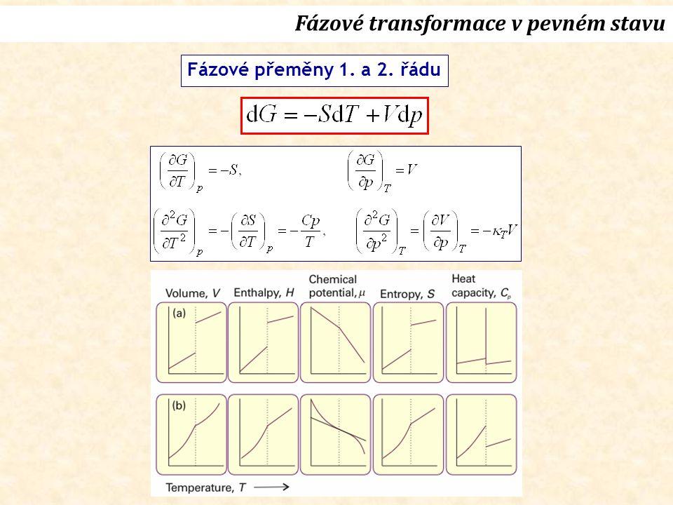 Fázové transformace v pevném stavu Fázové přeměny 1. a 2. řádu