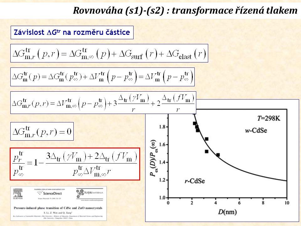 Závislost  G tr na rozměru částice Rovnováha (s1)-(s2) : transformace řízená tlakem