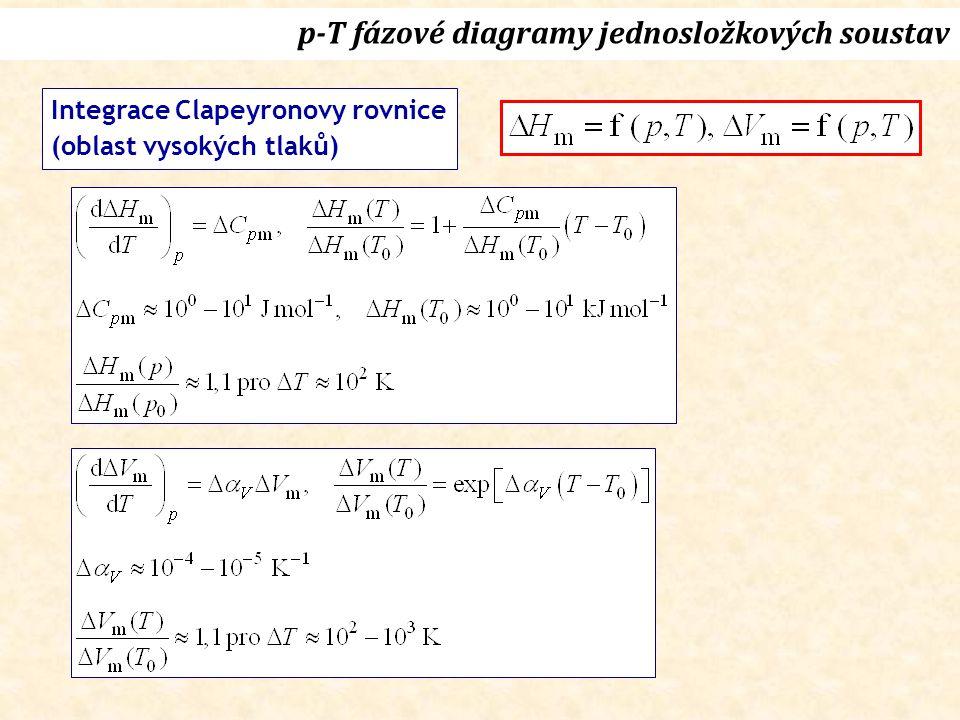 p-T fázové diagramy jednosložkových soustav Integrace Clapeyronovy rovnice (oblast vysokých tlaků)