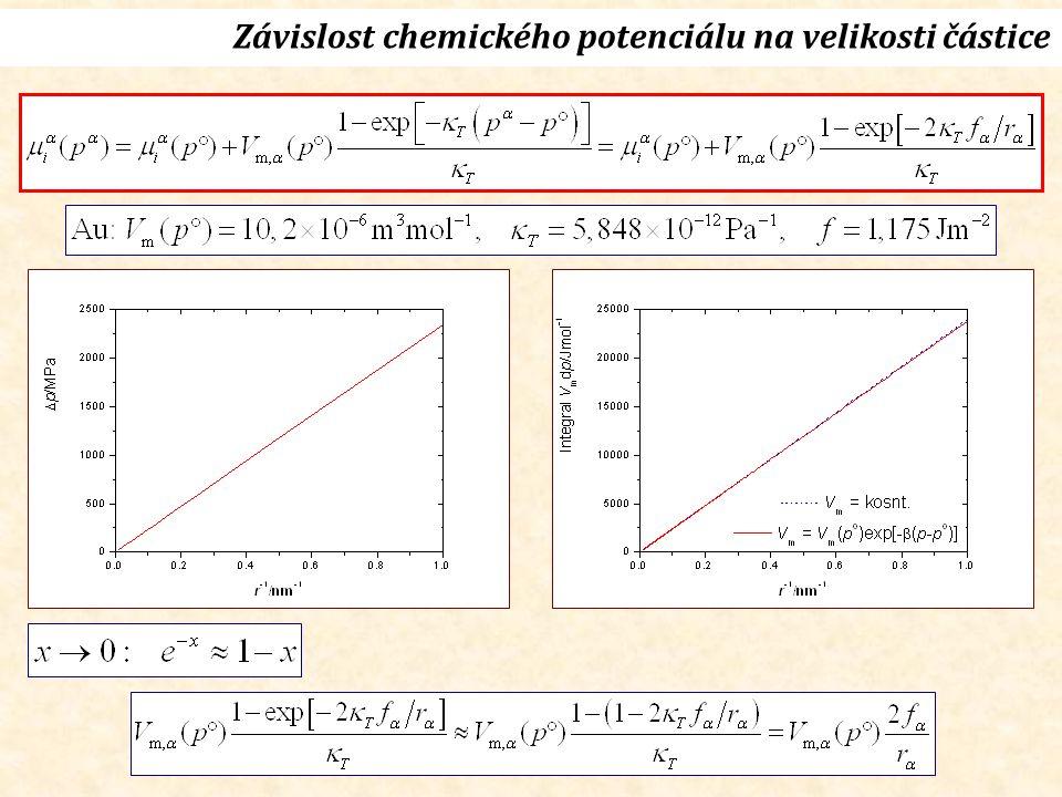 Vs, psVs, ps T, p g Rovnováha při konstantní T Rovnováha (g)-(s)