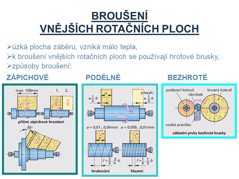 BROUŠENÍ VNĚJŠÍCH ROTAČNÍCH PLOCH  úzká plocha záběru, vzniká málo tepla,  k broušení vnějších rotačních ploch se používají hrotové brusky,  způsob