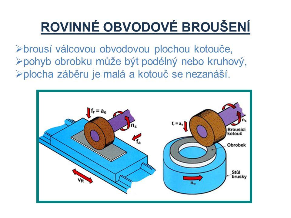 ROVINNÉ OBVODOVÉ BROUŠENÍ  brousí válcovou obvodovou plochou kotouče,  pohyb obrobku může být podélný nebo kruhový,  plocha záběru je malá a kotouč