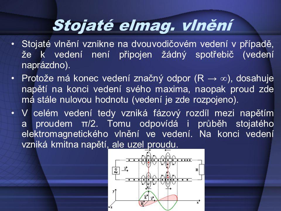Stojaté elmag. vlnění Stojaté vlnění vznikne na dvouvodičovém vedení v případě, že k vedení není připojen žádný spotřebič (vedení naprázdno). Protože