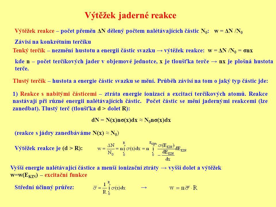 Výtěžek jaderné reakce Výtěžek reakce – počet přeměn ΔN dělený počtem nalétávajících částic N 0 : w = ΔN /N 0 Tenký terčík – nezmění hustotu a energii částic svazku → výtěžek reakce: w = ΔN /N 0 = σnx Závisí na konkrétním terčíku kde n – počet terčíkových jader v objemové jednotce, x je tloušťka terče → nx je plošná hustota terče.