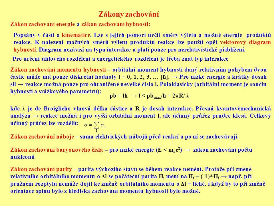 Zákony zachování Zákon zachování energie a zákon zachování hybnosti: Popsány v části o kinematice.