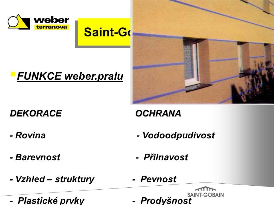  FUNKCE weber.pralu DEKORACE OCHRANA - Rovina - Vodoodpudivost - Barevnost - Přilnavost - Vzhled – struktury - Pevnost - Plastické prvky - Prodyšnost