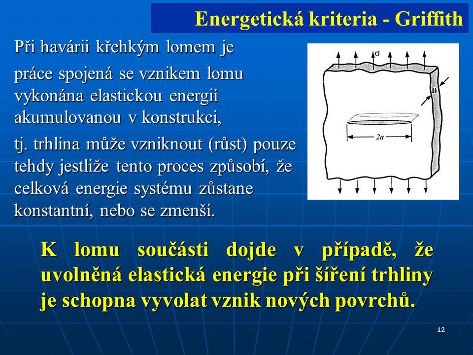 12 K lomu součásti dojde v případě, že uvolněná elastická energie při šíření trhliny je schopna vyvolat vznik nových povrchů.