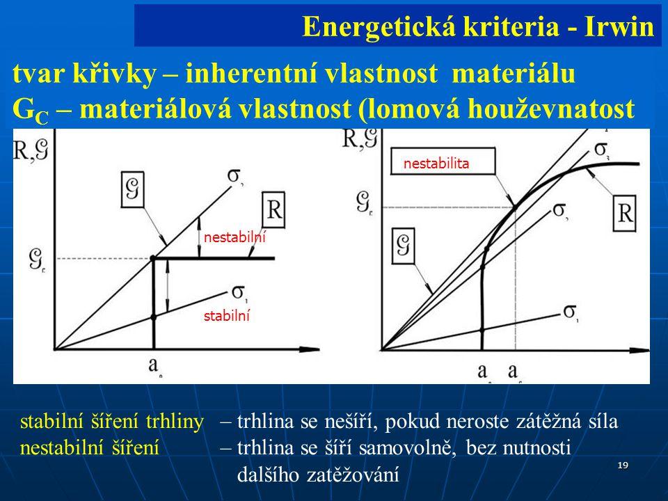 19 plochá R - křivka rostoucí R - křivka nestabilita nestabilní stabilní stabilní šíření trhliny – trhlina se nešíří, pokud neroste zátěžná síla nestabilní šíření – trhlina se šíří samovolně, bez nutnosti dalšího zatěžování tvar křivky – inherentní vlastnost materiálu G C – materiálová vlastnost (lomová houževnatost Energetická kriteria - Irwin