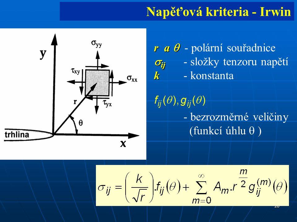 20 Napěťová kriteria - Irwin r a  r a  - polární souřadnice  ij  ij - složky tenzoru napětí k k - konstanta - bezrozměrné veličiny (funkcí úhlu  )