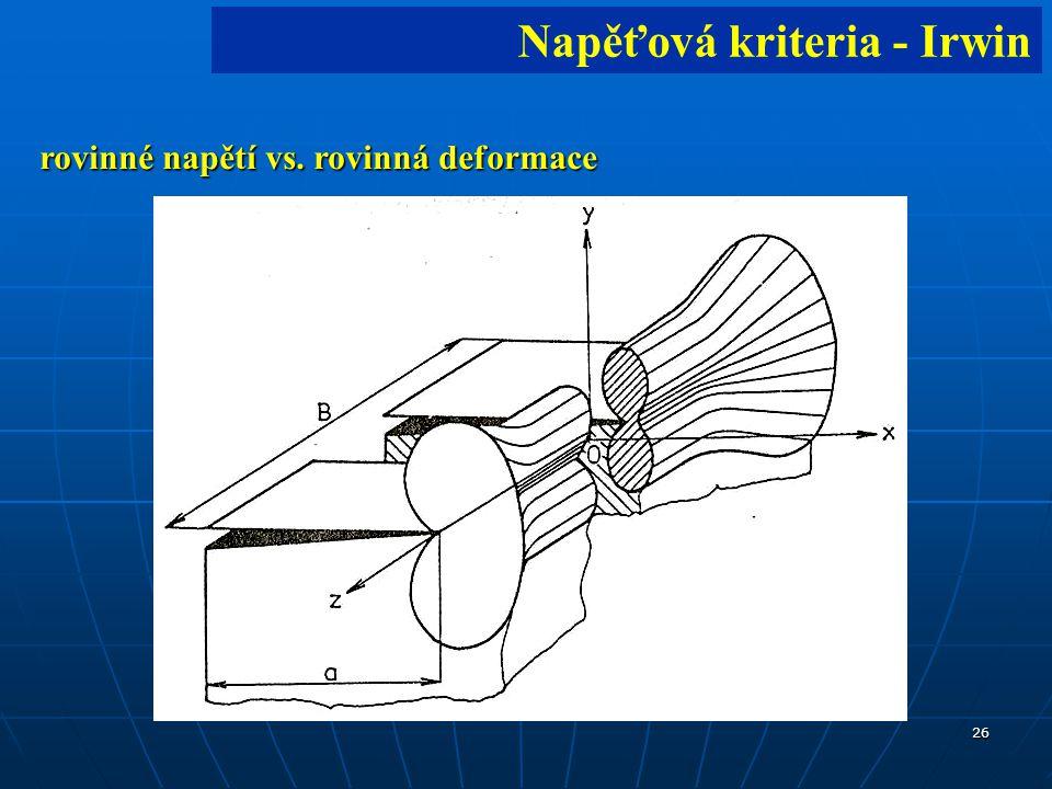 26 Napěťová kriteria - Irwin rovinné napětí vs. rovinná deformace
