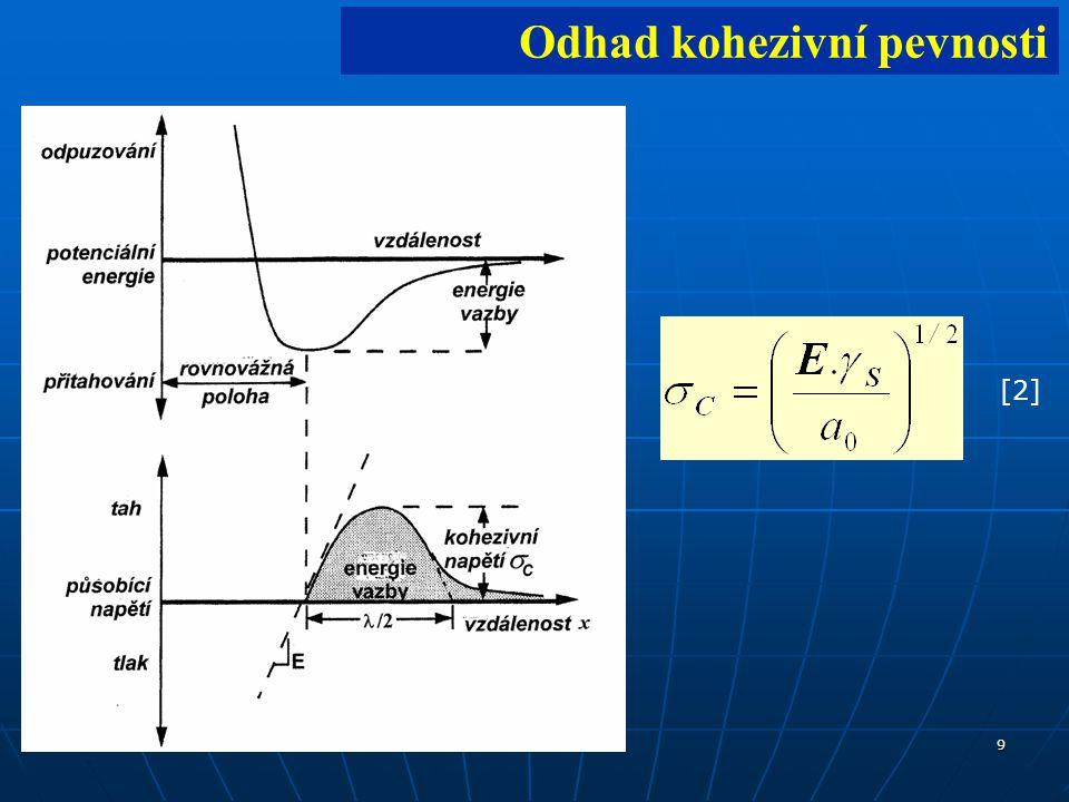 9 [2][2] Odhad kohezivní pevnosti