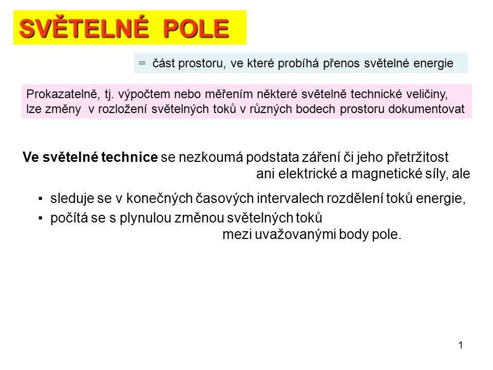1 SVĚTELNÉ POLE = část prostoru, ve které probíhá přenos světelné energie Prokazatelně, tj. výpočtem nebo měřením některé světelně technické veličiny,