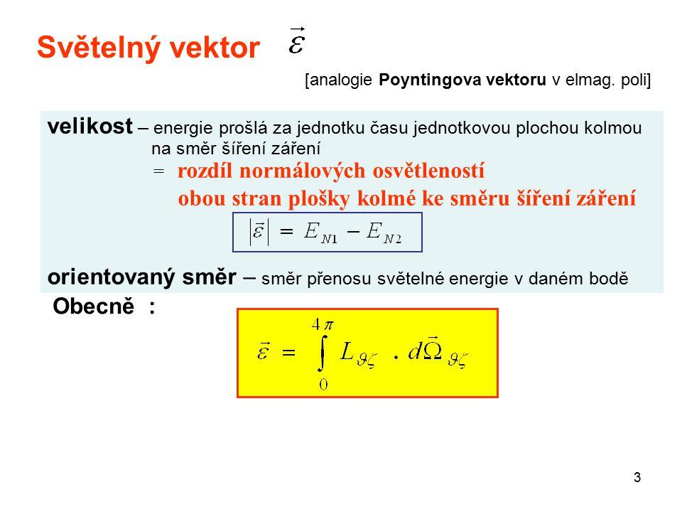 3 velikost – energie prošlá za jednotku času jednotkovou plochou kolmou na směr šíření záření = rozdíl normálových osvětleností obou stran plošky kolm