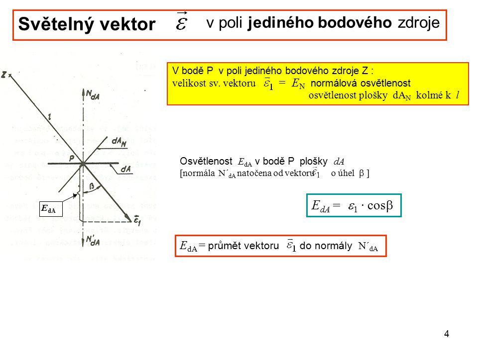 4 V bodě P v poli jediného bodového zdroje Z : velikost sv. vektoru = E N normálová osvětlenost osvětlenost plošky dA N kolmé k l Osvětlenost E dA v b