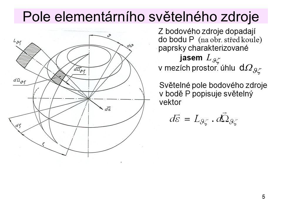 5 Pole elementárního světelného zdroje Z bodového zdroje dopadají do bodu P (na obr. střed koule) paprsky charakterizované jasem L  v mezích prostor.