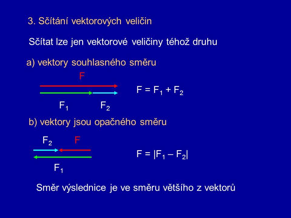 5. Operace s vektory 1. Násobení vektoru reálným číslem k dostáváme opět vektor, který je k-násobkem původního vektoru F 1 = k.F 2. Dělení vektoru reá