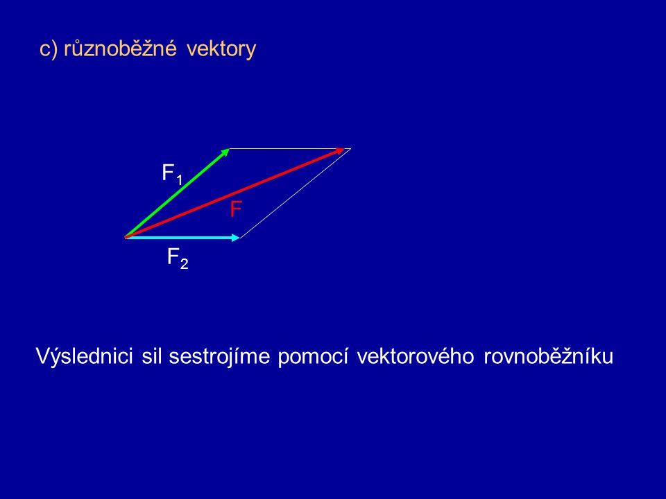 3. Sčítání vektorových veličin Sčítat lze jen vektorové veličiny téhož druhu a) vektory souhlasného směru F1F1 F2F2 F F = F 1 + F 2 b) vektory jsou op