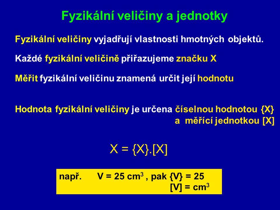 1) Fyzikální veličiny a jednotky 2) Mezinárodní soustava jednotek 3) Předpony a díly jednotek 4) Vektorové a skalární veličiny 5) Skládání vektorů