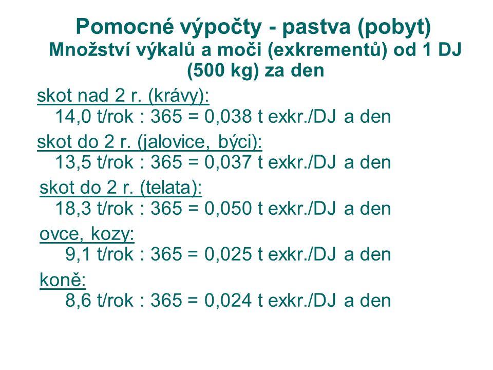 Pomocné výpočty - pastva (pobyt) Množství výkalů a moči (exkrementů) od 1 DJ (500 kg) za den skot nad 2 r. (krávy): 14,0 t/rok : 365 = 0,038 t exkr./D
