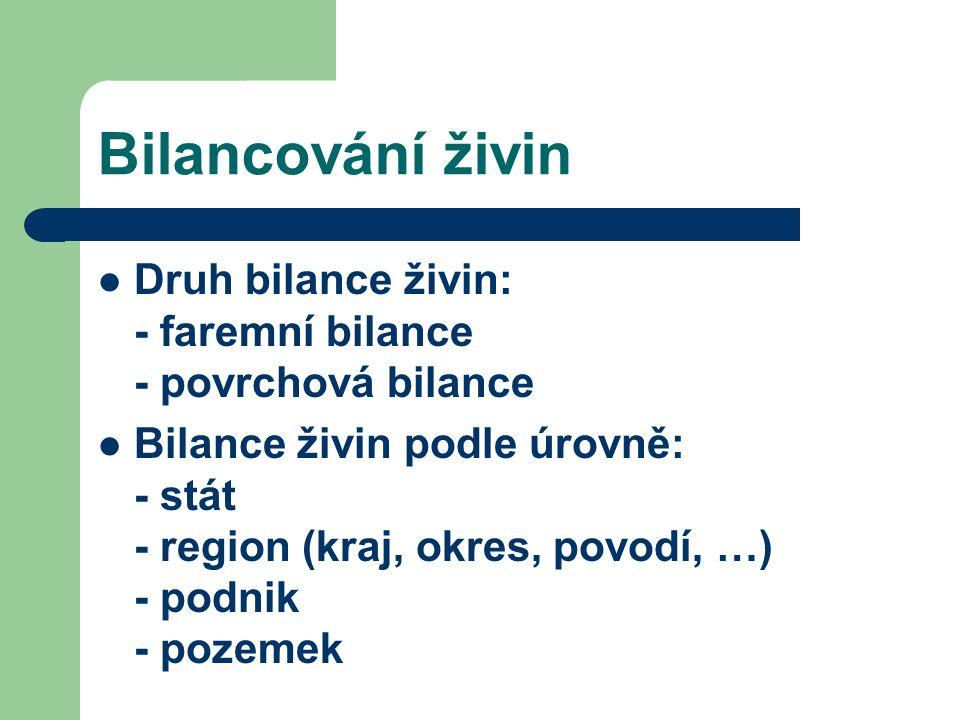 Bilancování živin Druh bilance živin: - faremní bilance - povrchová bilance Bilance živin podle úrovně: - stát - region (kraj, okres, povodí, …) - pod