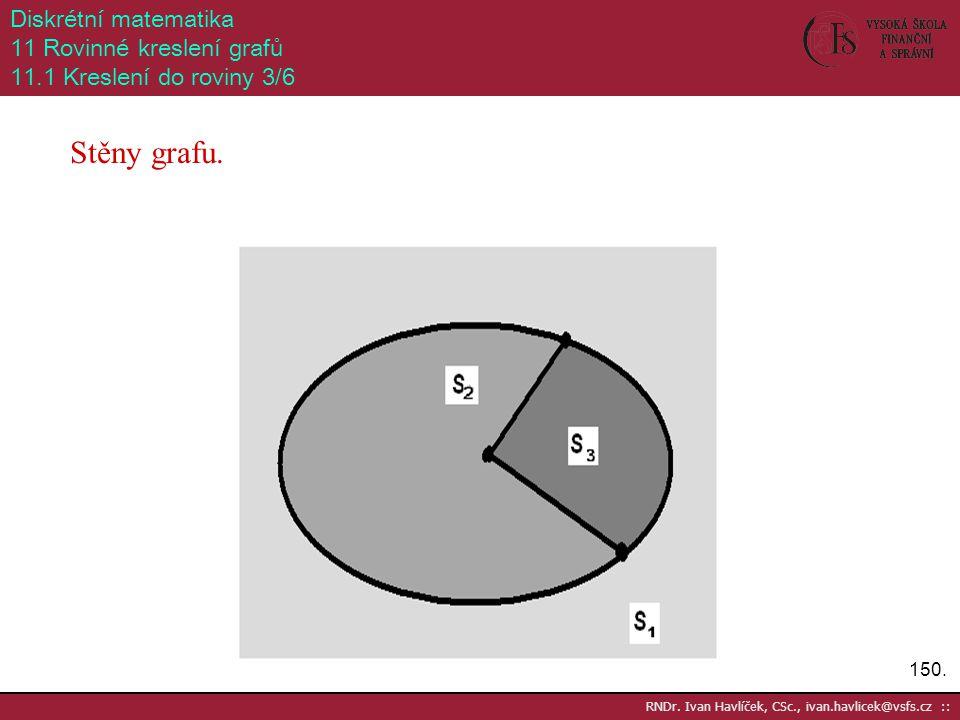150. RNDr. Ivan Havlíček, CSc., ivan.havlicek@vsfs.cz :: Diskrétní matematika 11 Rovinné kreslení grafů 11.1 Kreslení do roviny 3/6 Stěny grafu.