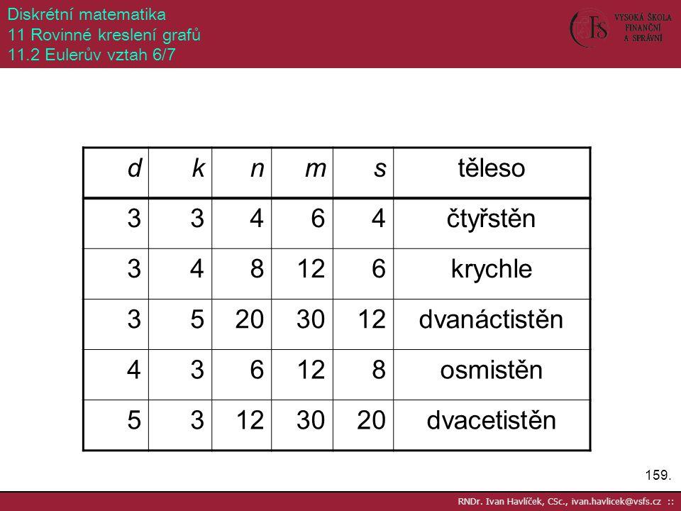 159. RNDr. Ivan Havlíček, CSc., ivan.havlicek@vsfs.cz :: Diskrétní matematika 11 Rovinné kreslení grafů 11.2 Eulerův vztah 6/7 dknmstěleso 33464čtyřst