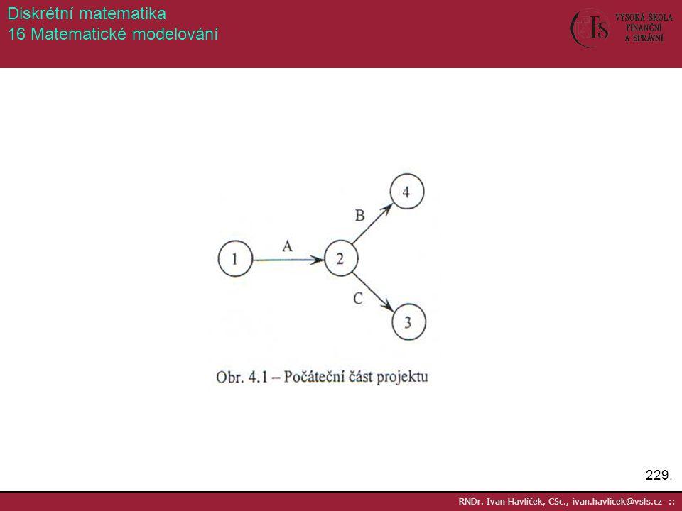 229. RNDr. Ivan Havlíček, CSc., ivan.havlicek@vsfs.cz :: Diskrétní matematika 16 Matematické modelování