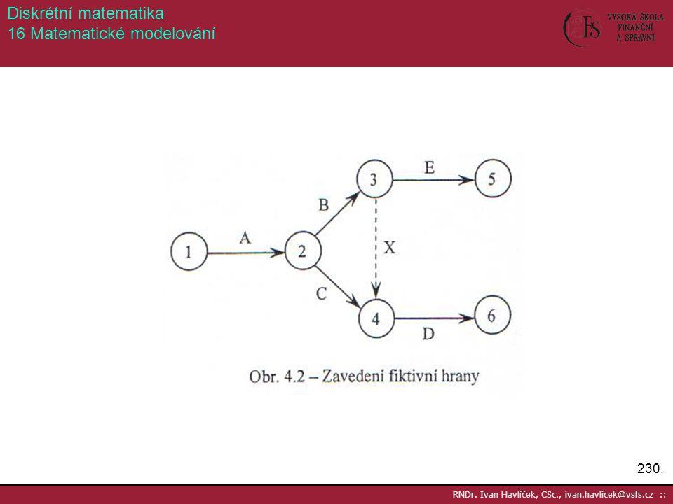 230. RNDr. Ivan Havlíček, CSc., ivan.havlicek@vsfs.cz :: Diskrétní matematika 16 Matematické modelování