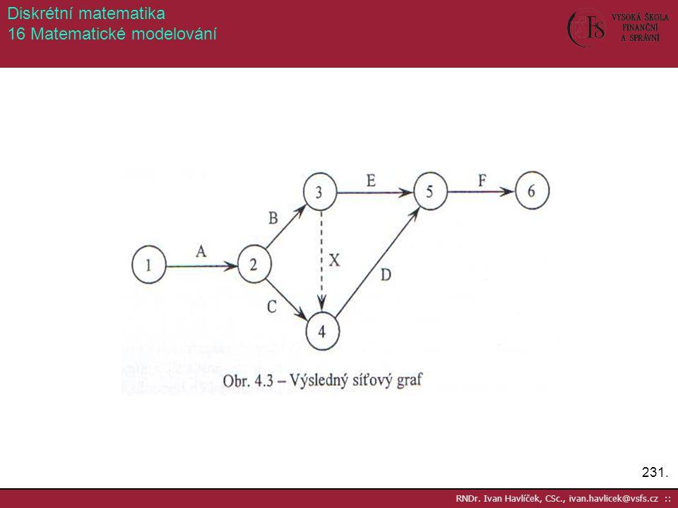 231. RNDr. Ivan Havlíček, CSc., ivan.havlicek@vsfs.cz :: Diskrétní matematika 16 Matematické modelování