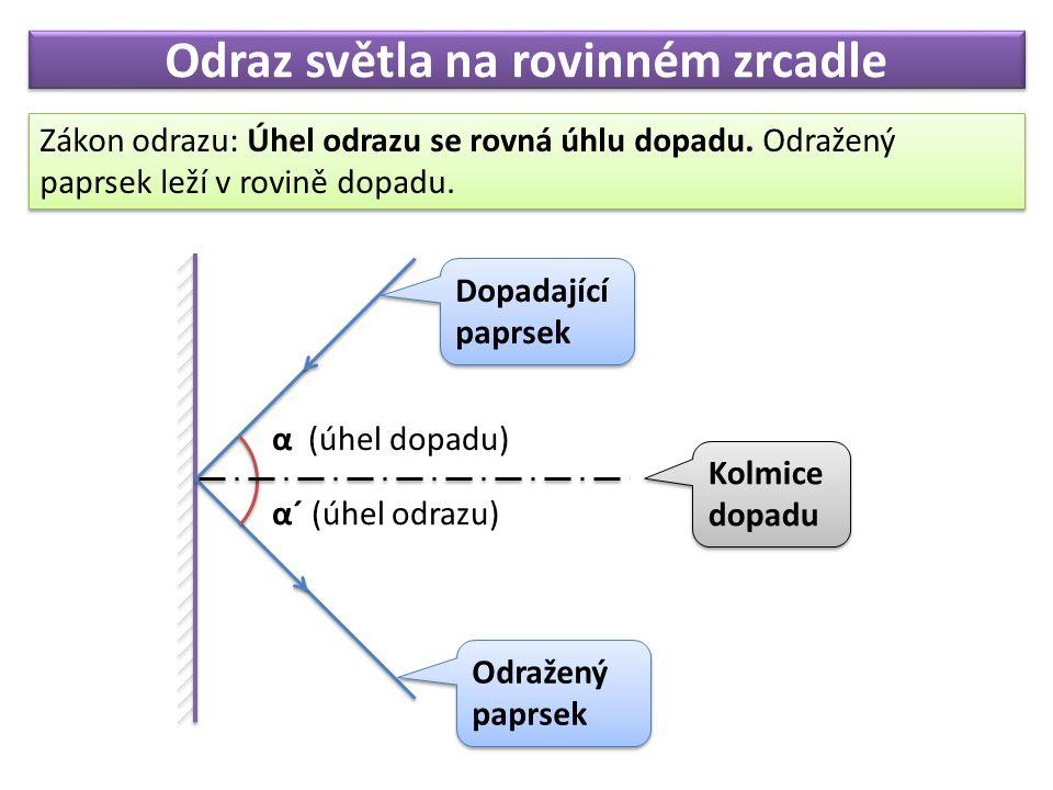 Odraz světla na rovinném zrcadle Zákon odrazu: Úhel odrazu se rovná úhlu dopadu. Odražený paprsek leží v rovině dopadu. Kolmice dopadu Dopadající papr