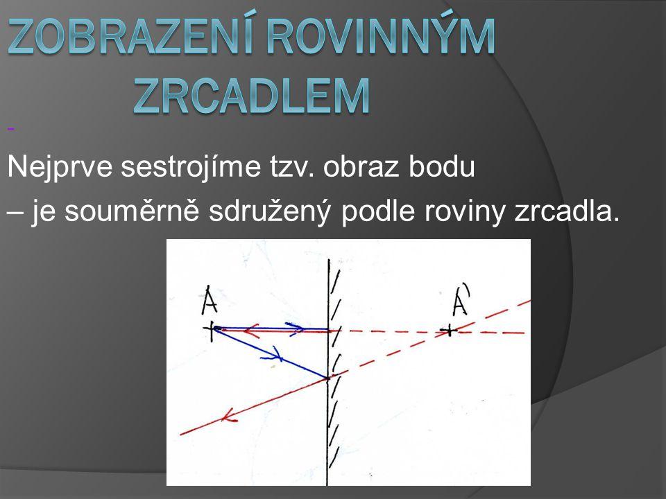- Nejprve sestrojíme tzv. obraz bodu – je souměrně sdružený podle roviny zrcadla.