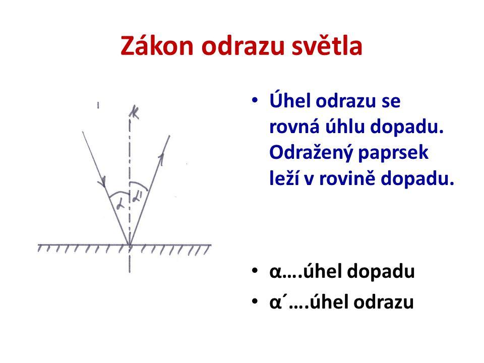 Zákon odrazu světla Úhel odrazu se rovná úhlu dopadu. Odražený paprsek leží v rovině dopadu. α….úhel dopadu α´….úhel odrazu