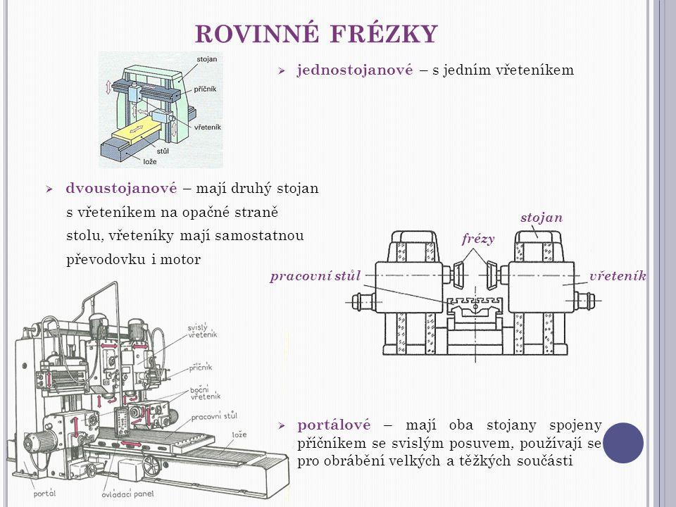 ROVINNÉ FRÉZKY  jednostojanové – s jedním vřeteníkem  dvoustojanové – mají druhý stojan s vřeteníkem na opačné straně stolu, vřeteníky mají samostatnou převodovku i motor  portálové – mají oba stojany spojeny příčníkem se svislým posuvem, používají se pro obrábění velkých a těžkých součásti frézy stojan vřeteníkpracovní stůl